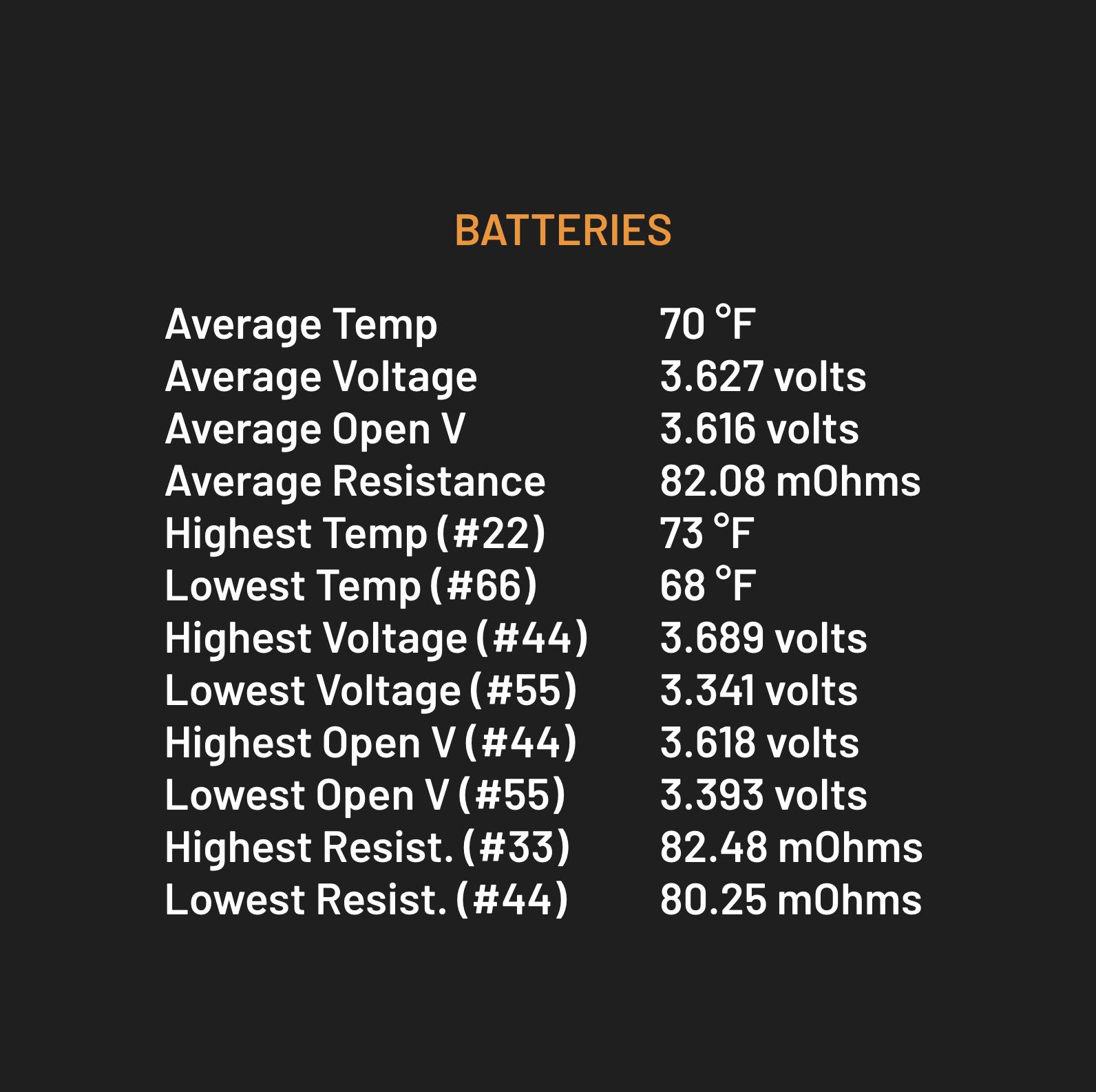 BatteryDiag.png