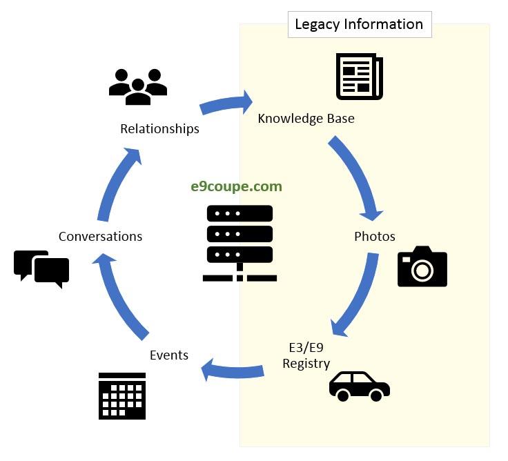 legacy-diagram.jpg